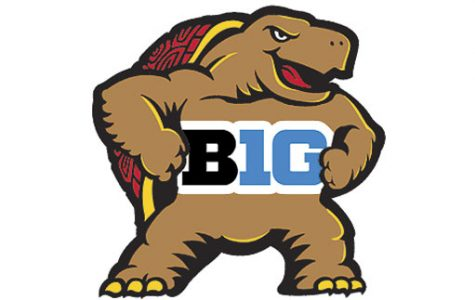 Maryland's Move to Big Ten–Fans React